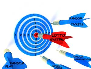 Doelstelling website Winning the lottery